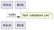 PlantUML Syntax: skinparam handwritten true<br /> Alice -> Bob : hello<br /> note right: Not validated yet<br />