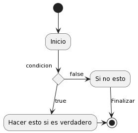 """PlantUML Syntax:</p> <p>(*) –> """"Inicio""""</p> <p>if """"condicion"""" then<br /> –>[true] """"Hacer esto si es verdadero""""</p> <p>-right-> (*)</p> <p>else<br /> ->[false] """"Si no esto""""<br /> –>[Finalizar] (*)<br /> endif</p> <p>"""
