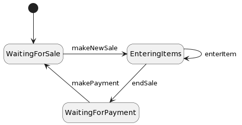 State diagram for DSS