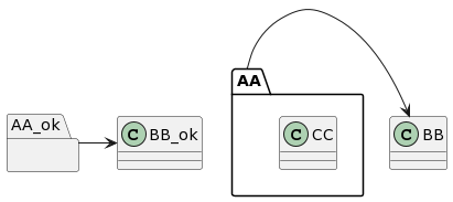 Rendering of placement bug in class diagram
