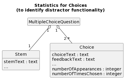 Statistics for Choices in multiple-choice questions