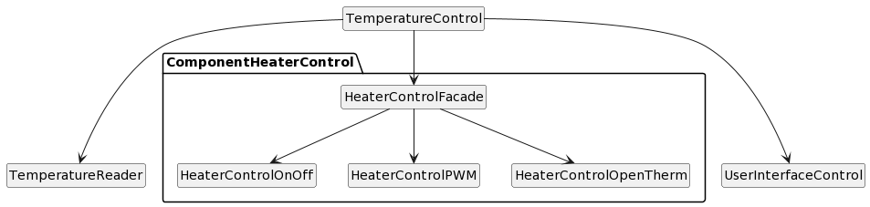 PlantUML Syntax: