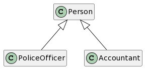 PlantUML Syntax:<br /> Person &lt;|&#8211; PoliceOfficer<br /> Person &lt;|&#8211; Accountant<br /> Hide Methods<br /> Hide Fields<br />