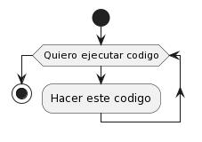 PlantUML Syntax:</p> <p>start<br /> while (Quiero ejecutar codigo)<br /> :Hacer este codigo;<br /> endwhile<br /> stop</p> <p>