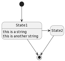 PlantUML Syntax:<br /> @startuml<br /> hide empty description<br /> [*] –> State1<br /> State1 –> [*]<br /> State1 : this is a string<br /> State1 : this is another string</p><p>State1 -> State2<br /> State2 –> [*]<br /> @enduml<br />