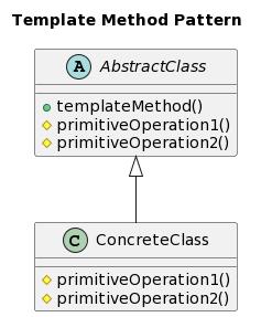 template-method-pattern-collaboration