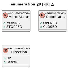 template-method-pattern-enum-class