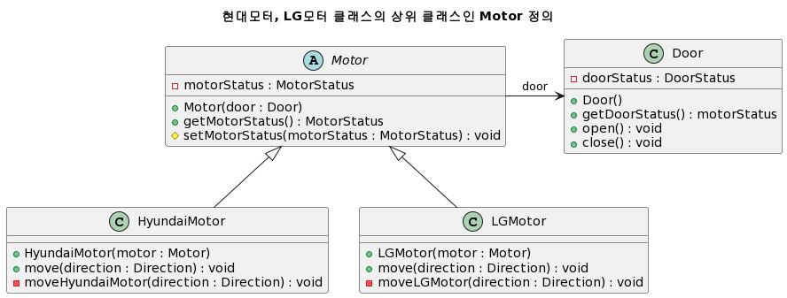 template-method-pattern-motor-class-diagram3