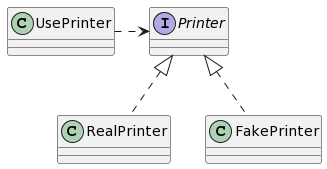 Printer 인터페이스를 참조하는 UserPrinter 클래스