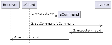 command-pattern-sequence