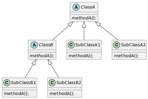 Second Diagram