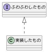 実現関係のクラス図