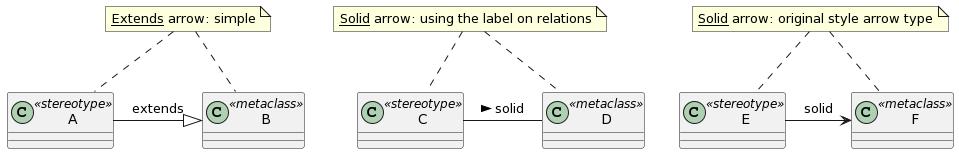 Arrow formatting - Class diagram