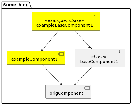 exampleBaseComponent with <<example>><<base>>