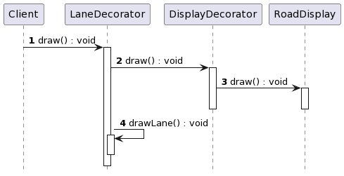 decorator-pattern-road-sequence-diagram