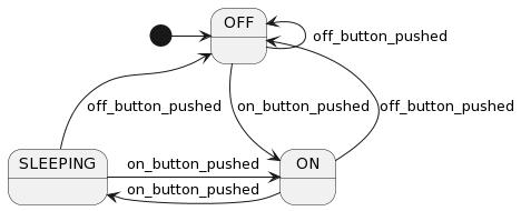 취침등 상태를 추가한 형광등 상태 머신 다이어그램