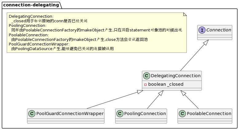 commons-dbcp的连接有什么特别