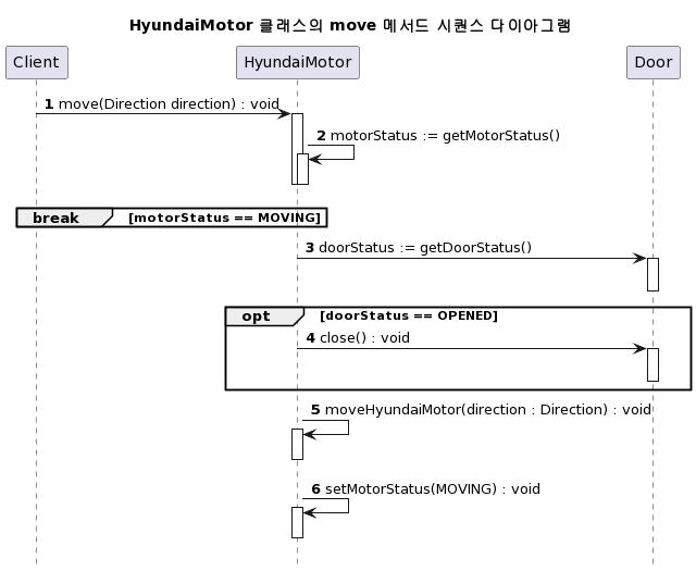 template-method-pattern-move-method
