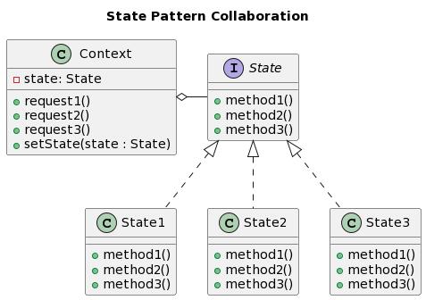 스테이트 패턴의 컬레보레이션