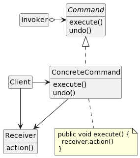 Where to Process User Input in the Command Pattern - Stack ...